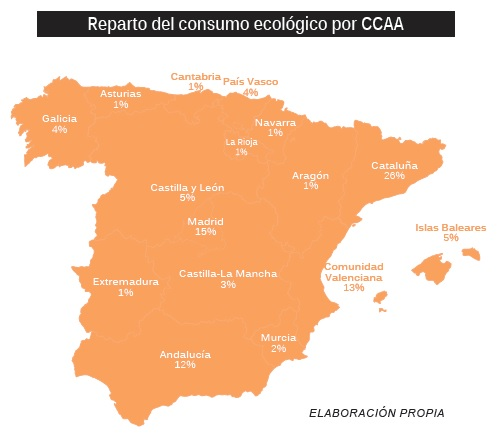 Eco-Logical - Consumo de productos ecológicos en España 2016
