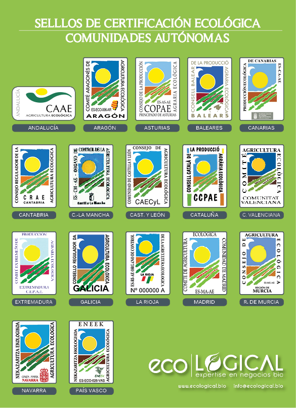 Sellos de certificación ecológica en las CCAA