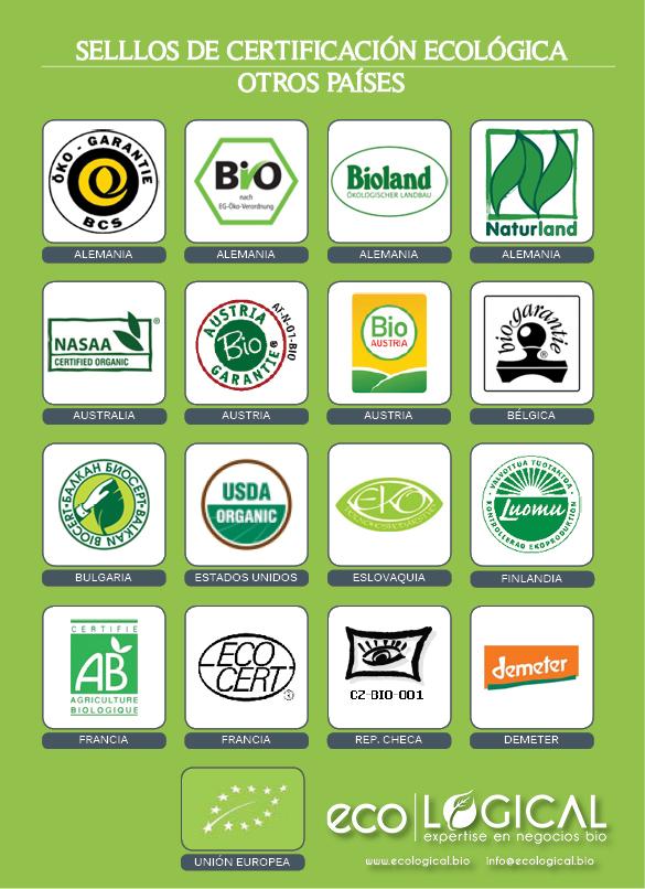Sellos de certificación ecológica en otros países