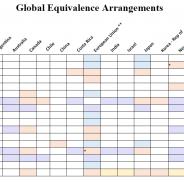 (Español) Mejora en los Acuerdos de Equivalencia Internacionales Ecológicos
